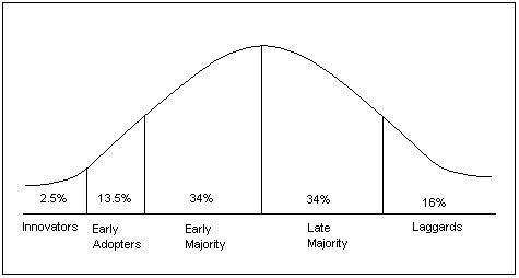 curve-1.JPG