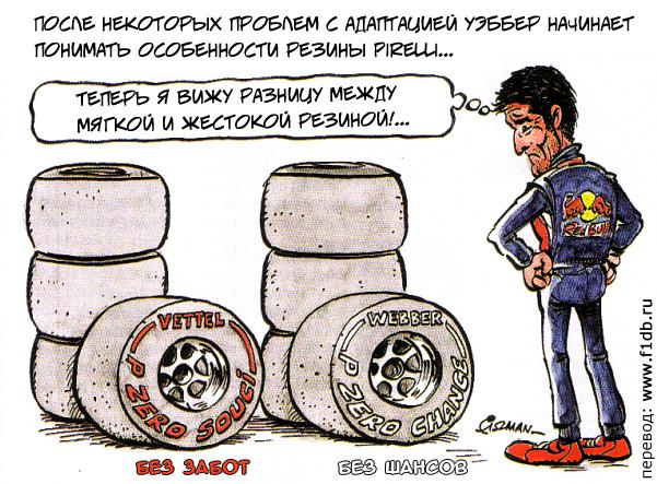 Марк Уэббер разбирается с резиной Pirelli после Гран-при Европы 2011 комикс Fiszman