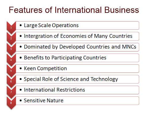 International Business what is a 10