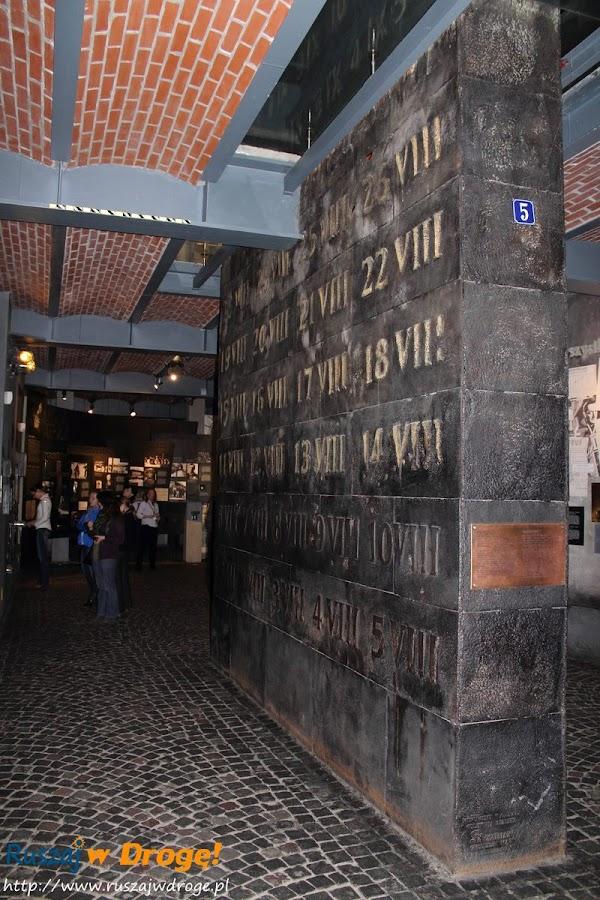 muzeum powstania warszawskiego - monument z odgłosami powstańczej Warszawy