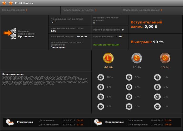 Новый конкурс от FXopen Weekly_pay_ru
