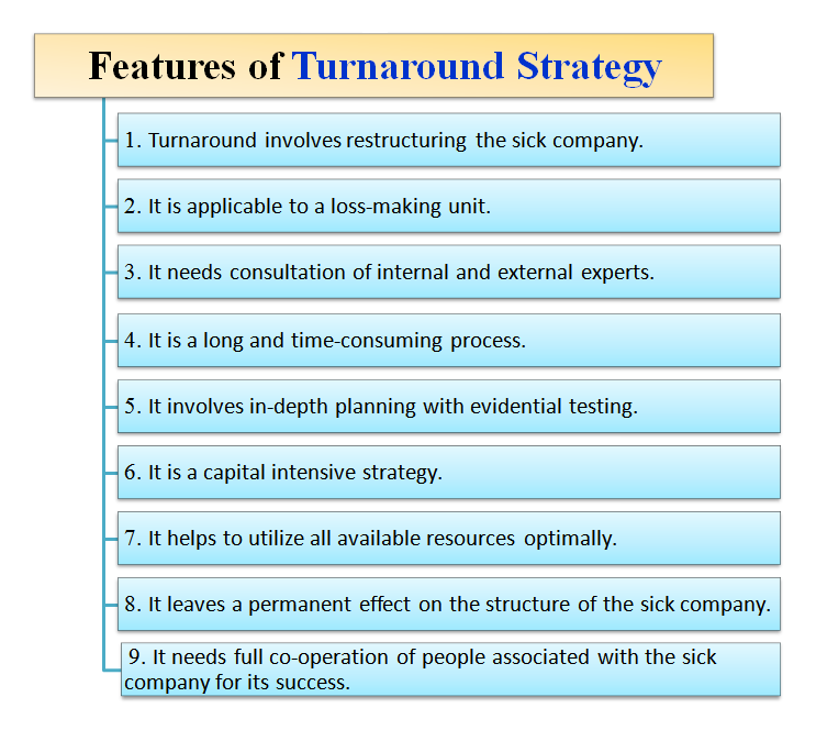 features of turnaround strategy