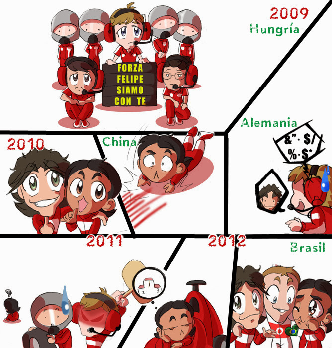 Спасибо, Фелипе Масса - чиби-комикс Noe Izumi