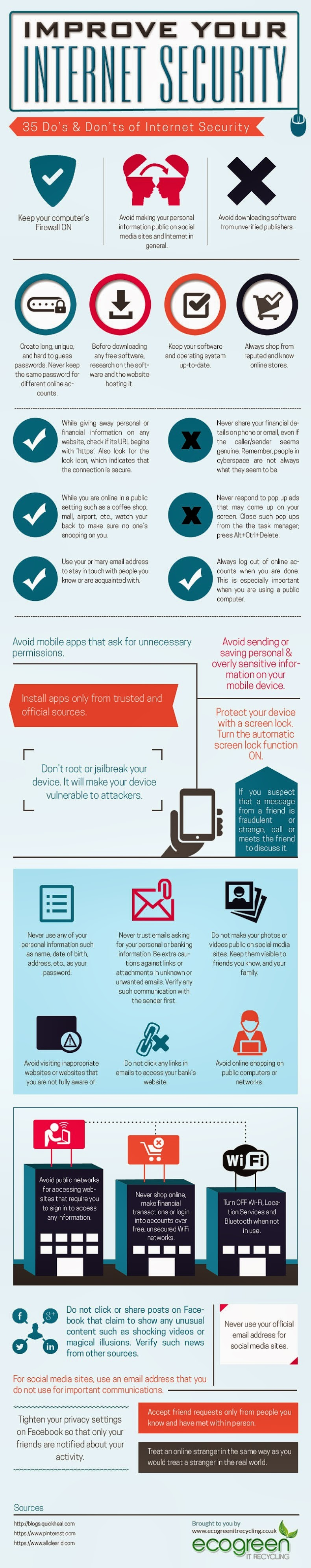 Image of Improve Your Internet Security the Infographic