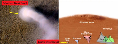 Image of Dust Devils in Mars