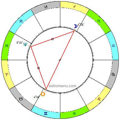 полутеневое лунное затмение 25.05.2013