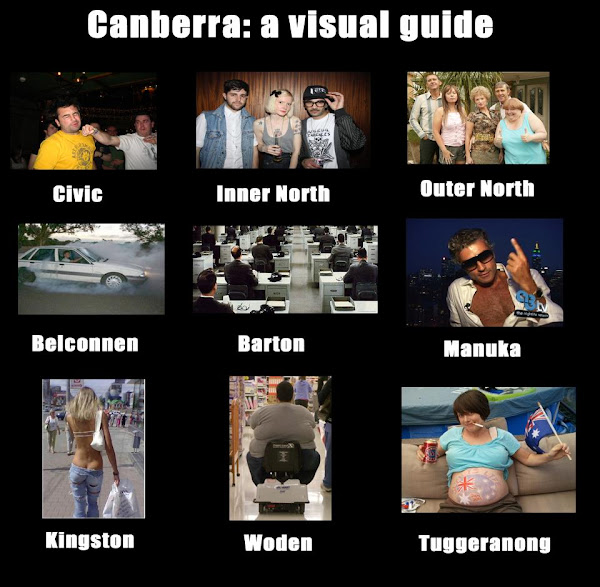 visual guide to Canberra