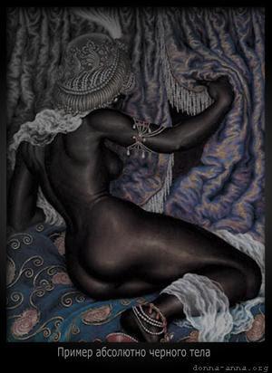 Абсолютно черное тело
