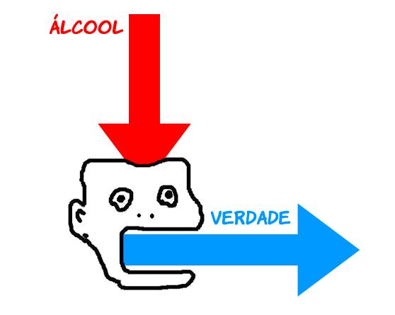 http://lh6.googleusercontent.com/-CP9lePdH0bc/ToIeIzKIQeI/AAAAAAAAN6A/BicorRWbZdc/s800/alcool_verdade.jpg