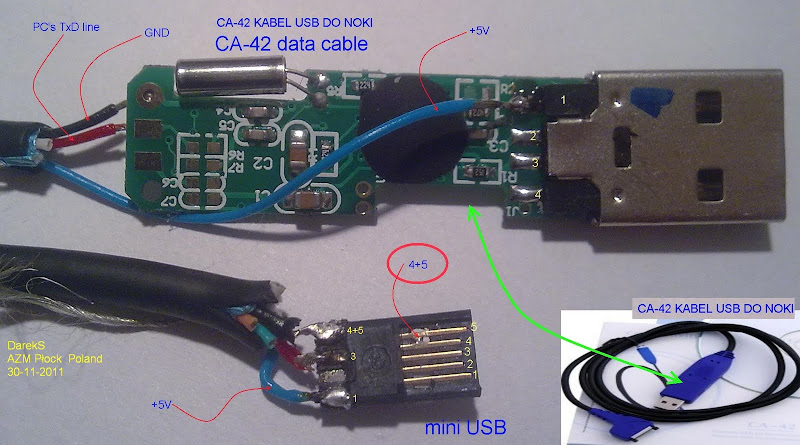 Download USB-to-Serial Controller 1094
