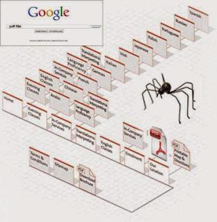Cara mengetahui blog terindex google atau belum