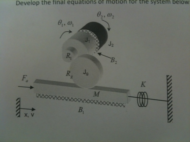 Develop the final equations of motion for the syst