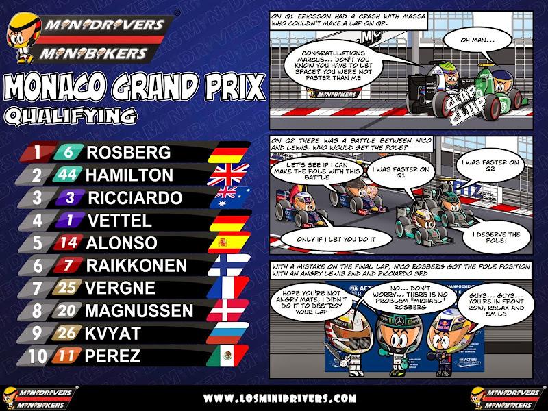 комикс MiniDrivers по квалификации на Гран-при Монако 2014