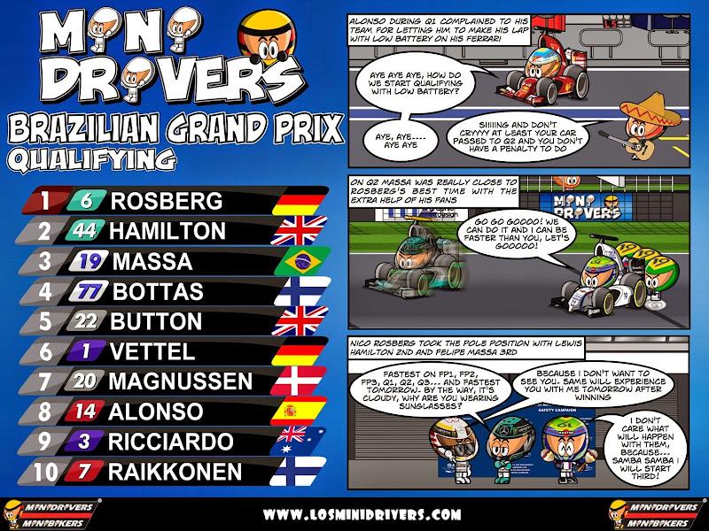 комикс MiniDrivers по квалификации на Гран-при Бразилии 2014