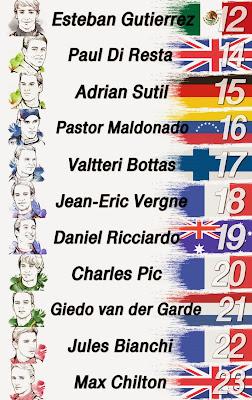 таблички пилотов для пит-лейна Гран-при Кореи 2013 нарисованные Sunday Jorge