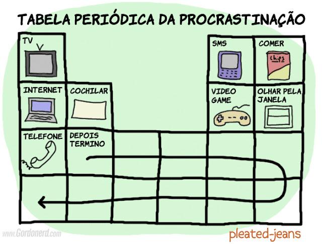tabelaperiodicadaprocrastinacao Tabela periódica da procrastinação