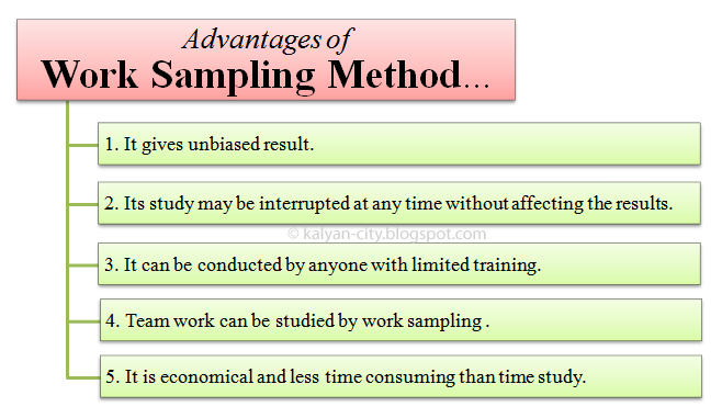 advantages of work sampling method