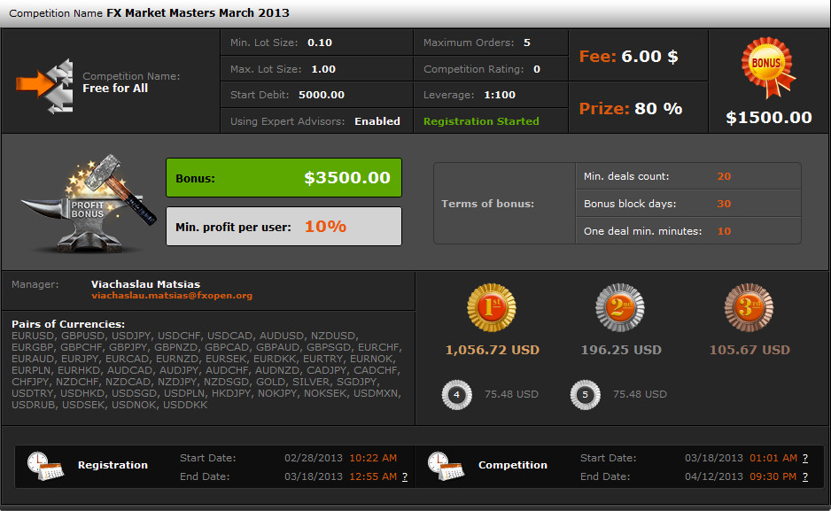 [INFO] Kontes Demo Trading ForexCup Real Prize Money - Page 6