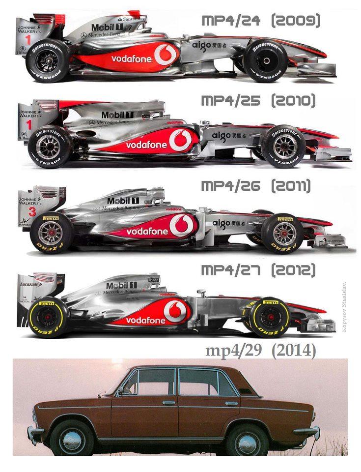 болид McLaren Lada для сезона 2014