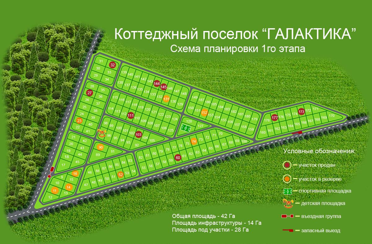 сколько коттеджный поселок галактика екатеринбург цена России живём,у