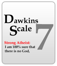 My dawkins belief scale