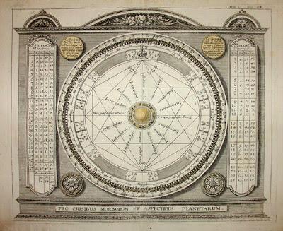 классическая астрология