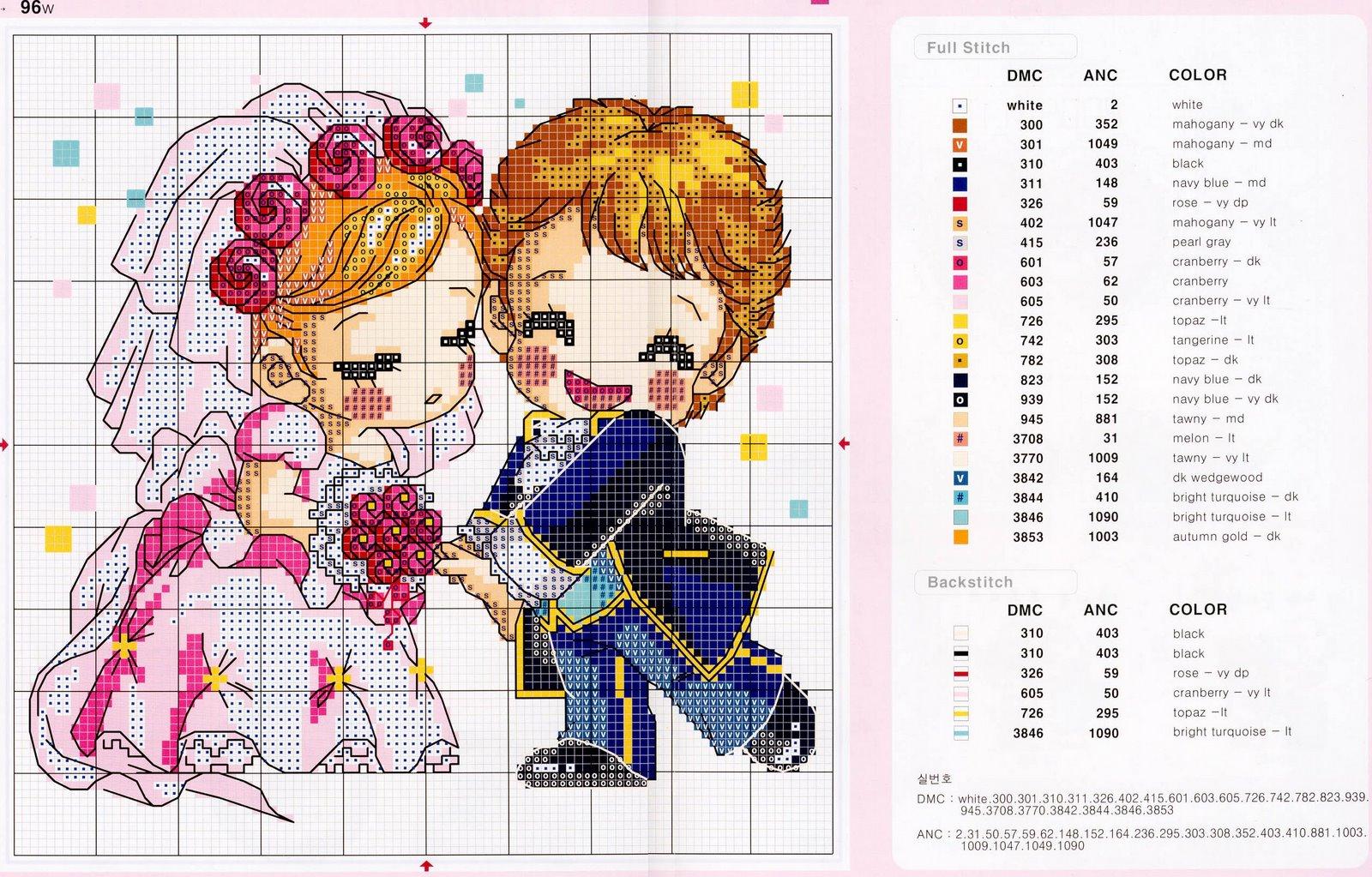 Схема вышивки свадебных картин