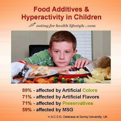Health Tips: Food Additives & Hyperactivity In Children Affected