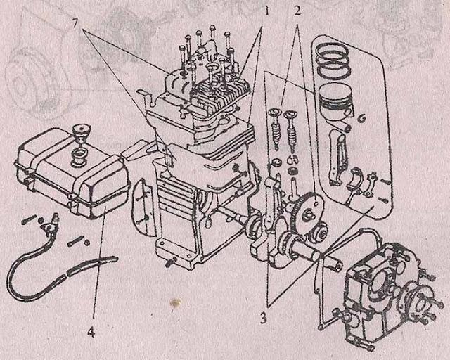 Ремонт двигателя мотоблока нева