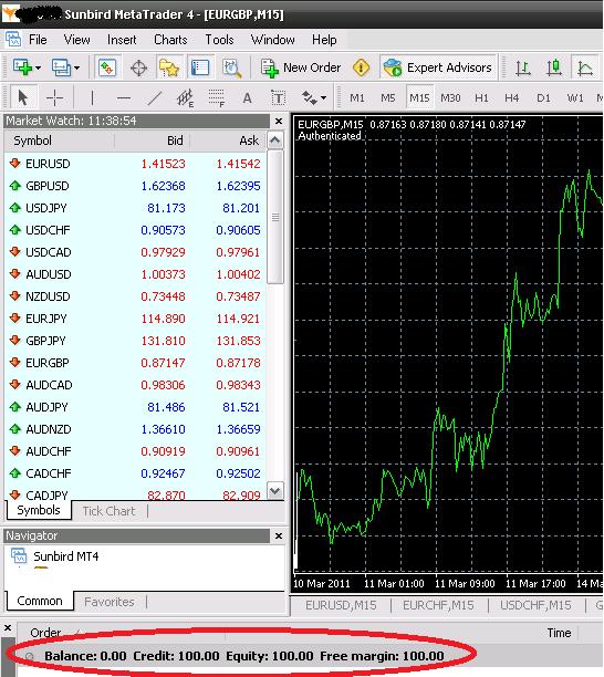 Binary option regulated broker