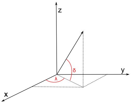 Subtracting vectors spherical coordinates