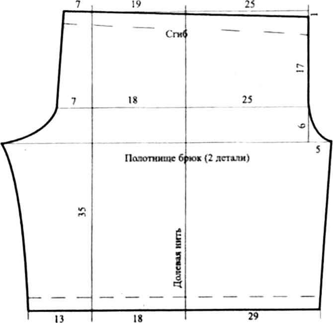 Принцип изготовления пояса. Выкройка брюк-шаровар. Пояс-кушак будем изготавливать из материи красного цвета