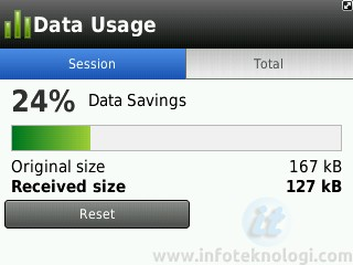 Opera Mini 6.5 Data Usage