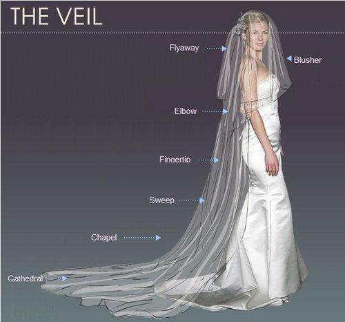 acconciature sposa con velo - Sposa con il velo tutte le acconciature (Foto  5 40 317abef590a4