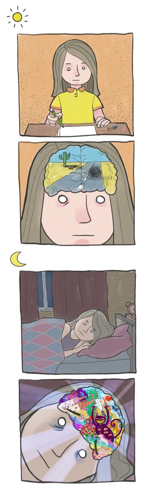 cerebro dia noite Atividade cerebral: dia x noite