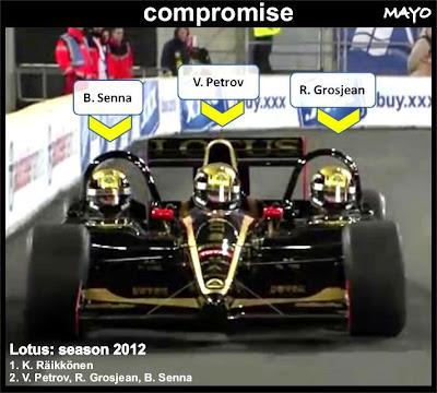 Бруно Сенна Виталий Петров Ромэн Грожан в трехместном болиде Lotus Renault