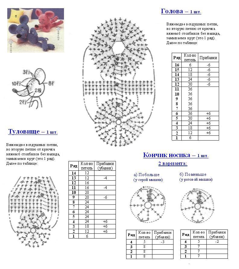 Игрушки своими руками схемы вязания