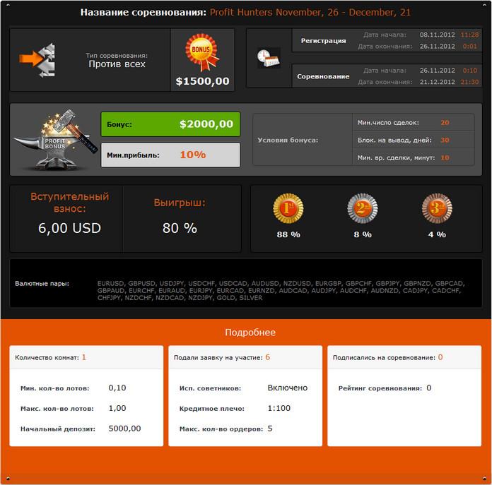 Бонусы форекс 2012