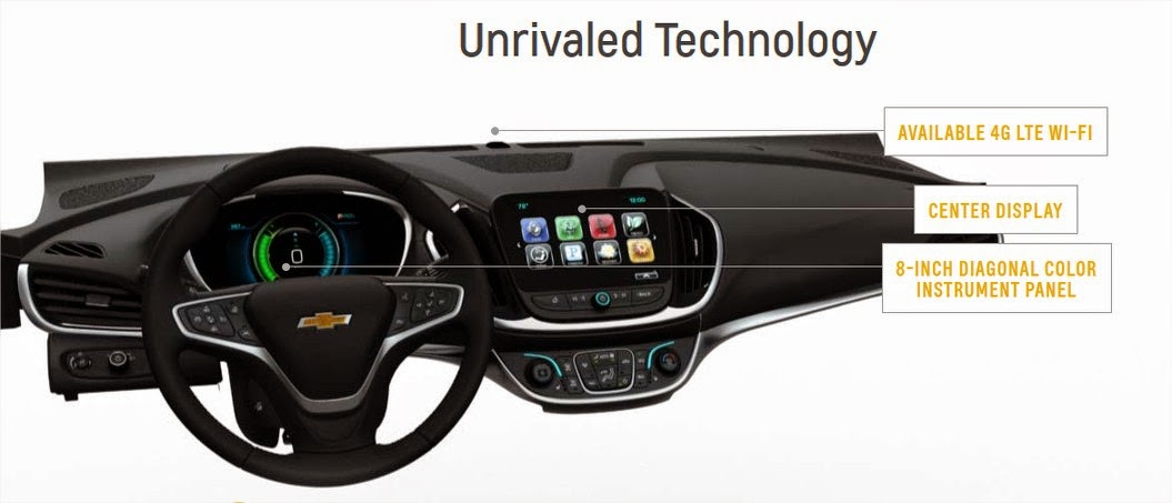 2016 chevy interior dimensions