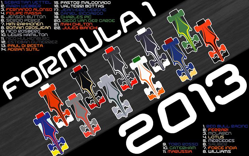 составы команд Формулы-1 на сезон 2013