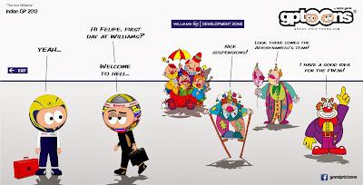 зона разработки Williams - комикс Grand Prix Toons по Гран-при Индии 2013