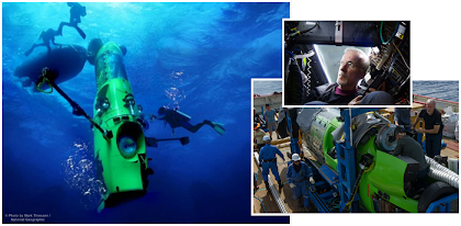 Image of Deepsea Challenger Submarine
