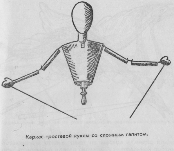 Тростевая кукла своими руками