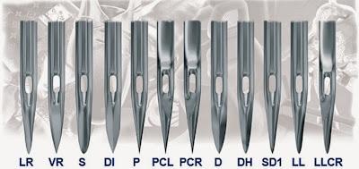 Tipos de agujas de punta cortante
