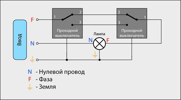 Схема подключения двух светильников через выключатель