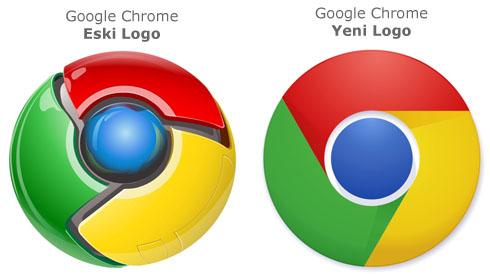 Google Chrome Yeni ve Eski Logosu