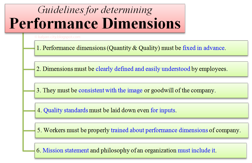 guidelines for determining performance dimensions