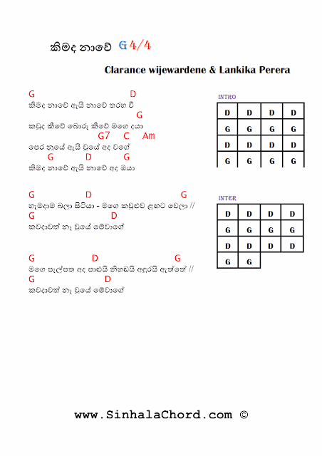Kimada Nawe Chords Sinhala Guitar Lessons With Tabs And | Great Cars ...
