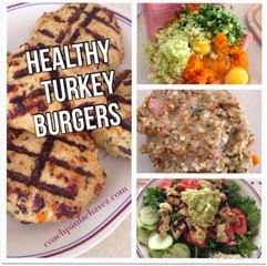 Turkey burgers 21 day fix approved
