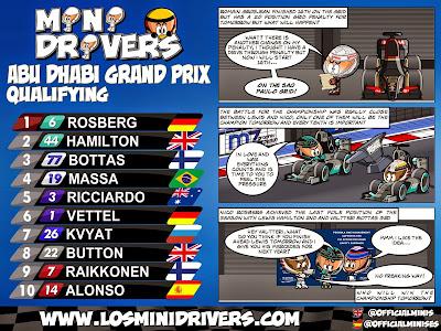 комикс MiniDrivers по квалификации на Гран-при Абу-Даби 2014